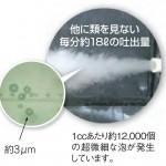 マイクロバブル 泡のイメージ