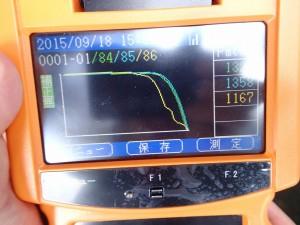 太陽光発電メンテナンス IVカーブ