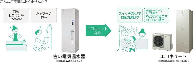電気温水器 エコキュート 比較