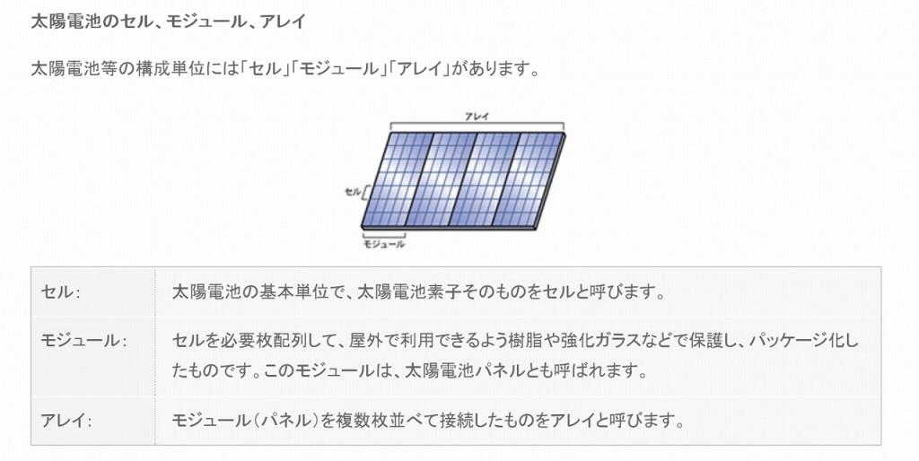 太陽電池の説明 アレイ