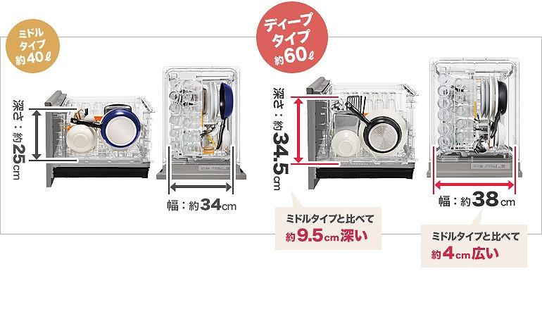 ビルトイン食洗器 ディープタイプ