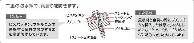 シャープ 太陽光発電の防水のイメージ