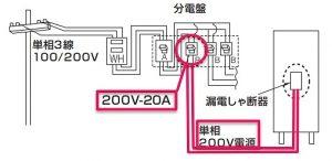 エコキュートの電気配線工事のイメージ