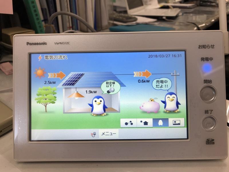 太陽光モニターの表示2