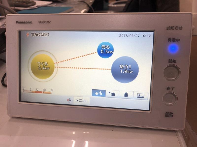 太陽光発電用 モニター