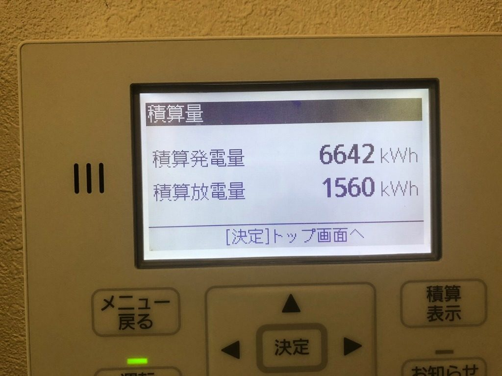 パワステSの積算発電量