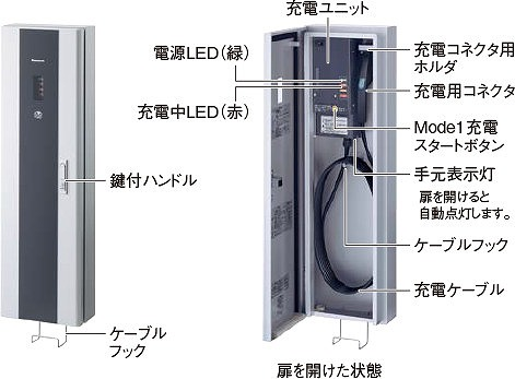DNC321Kは充電ケーブルが付属されている