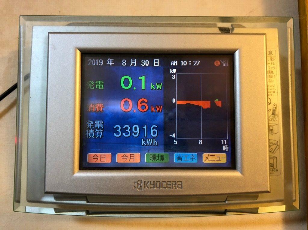 京セラ太陽光モニター
