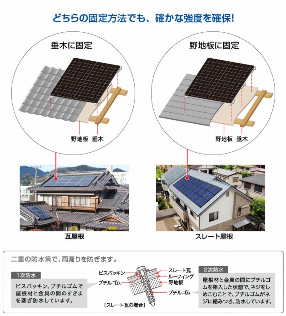 シャープの屋根金具は2重防水