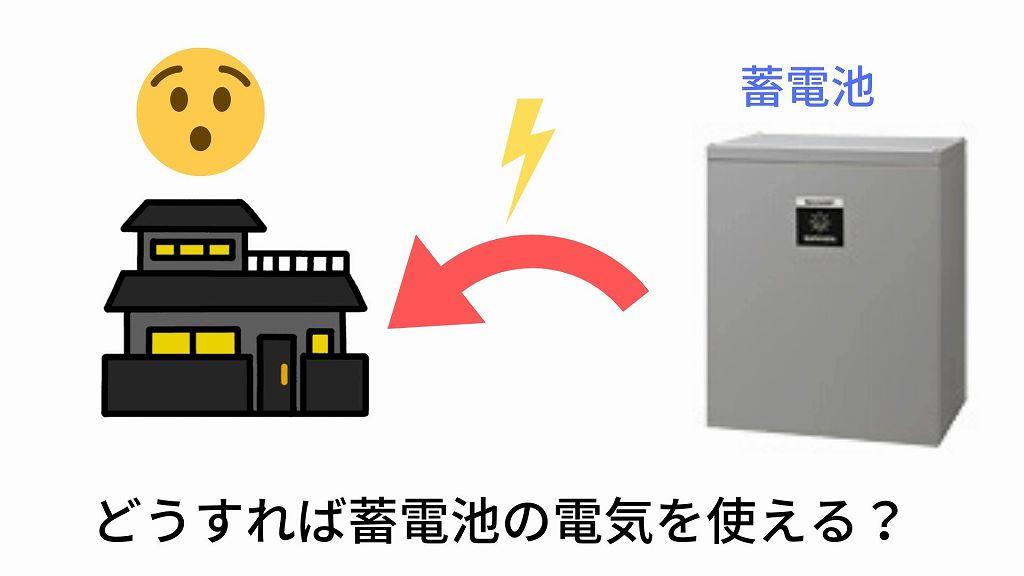 どうすれば蓄電池の電気を使える?