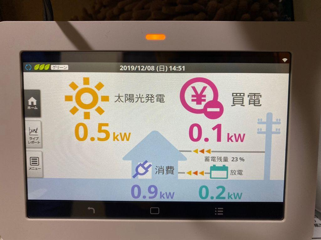 長州産業蓄電池用モニター