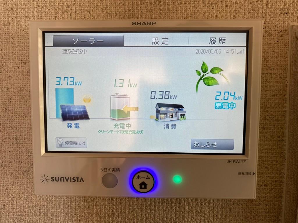蓄電池用電力モニタの表示