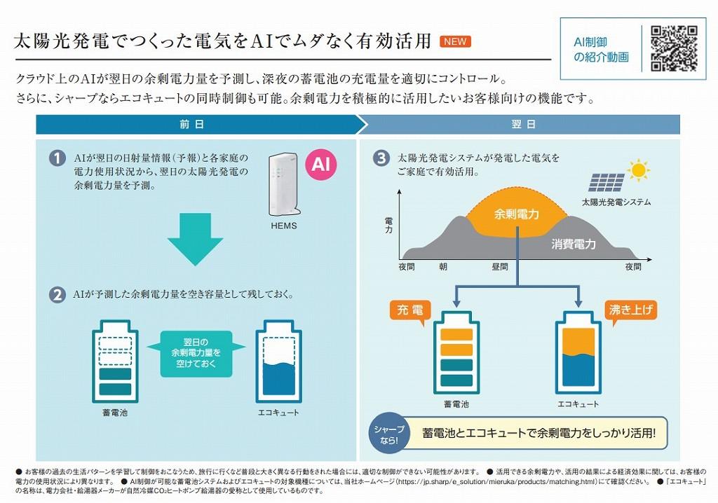 太陽光でつくった電気をAIでムダなく有効活用 HEMS