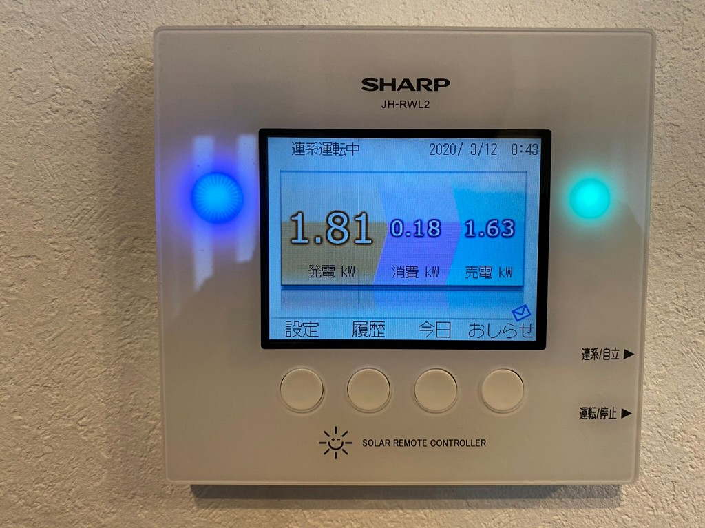 太陽光用モニターの画面
