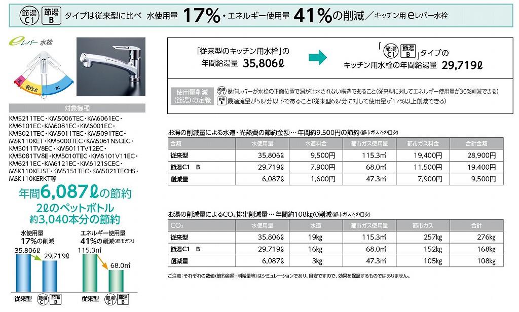 エコ水栓の節水効果
