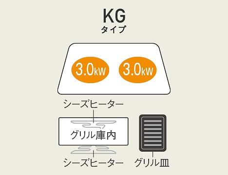 KZ-E60KGのヒーターの種類