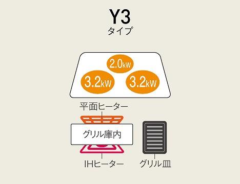 KZ-YP36Sのヒーターの種類