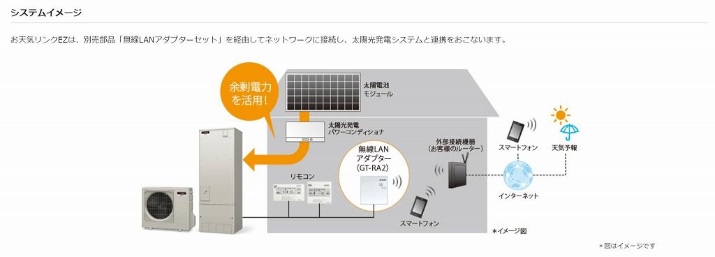 お天気リンクEZ システムイメージ