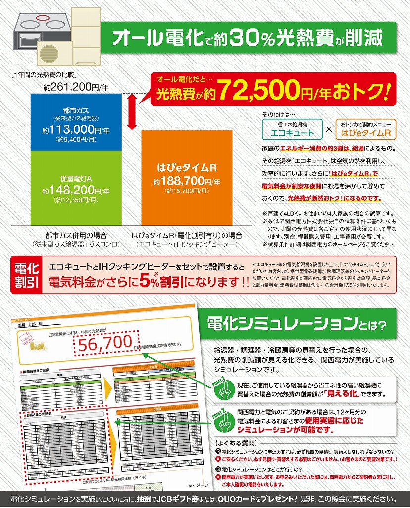 オール電化光熱費シュミレーションキャンペーン (1)